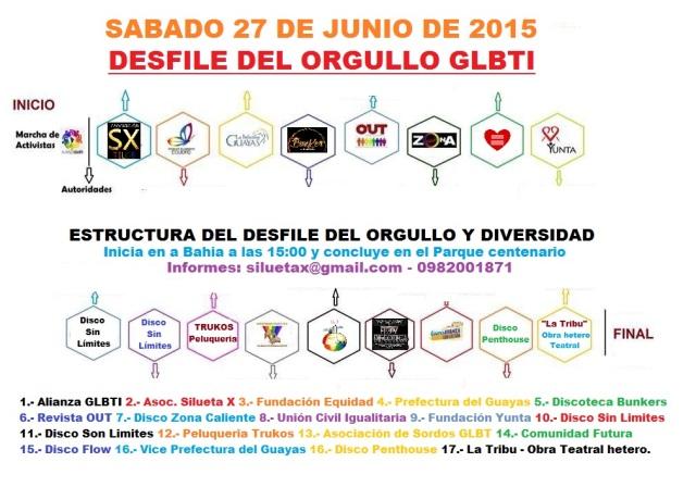 Distribución de bloques orgullo gay y diversidad sexual 2015 - Asociación Silueta X